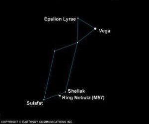 Lyra_constellation